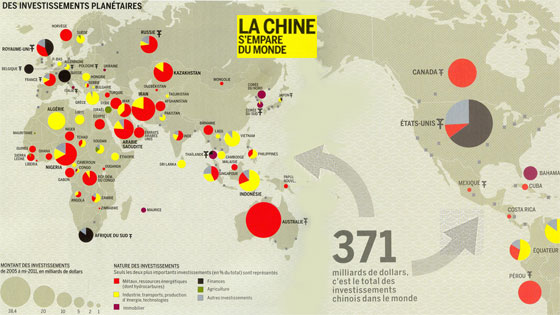 Le Cameroun, 10ème meilleure destination des investissements Chinois en Afrique dans Intelligence Economique & Veille informationnelle chine2011_invest560